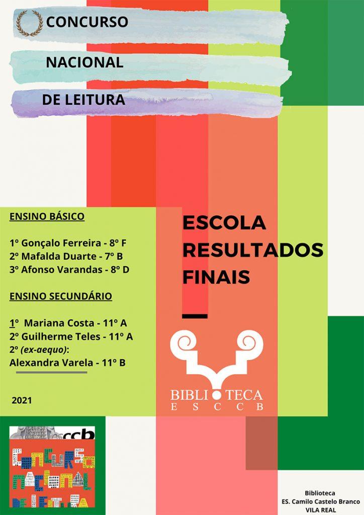 Concurso Nacional de Leitura – Alunos apurados na prova de seleção, a nível de escola